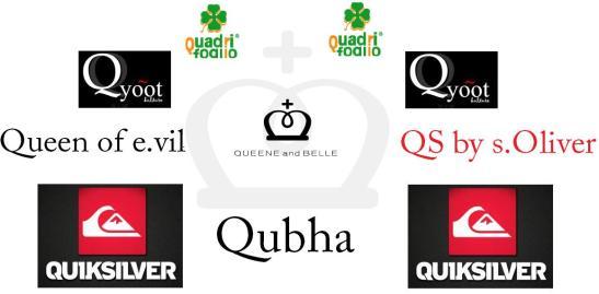 Q Fashion Brands